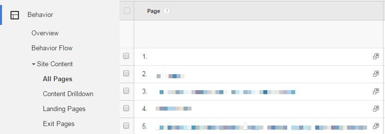 Google Analytics Bascics - All Pages Tab - Browser Media