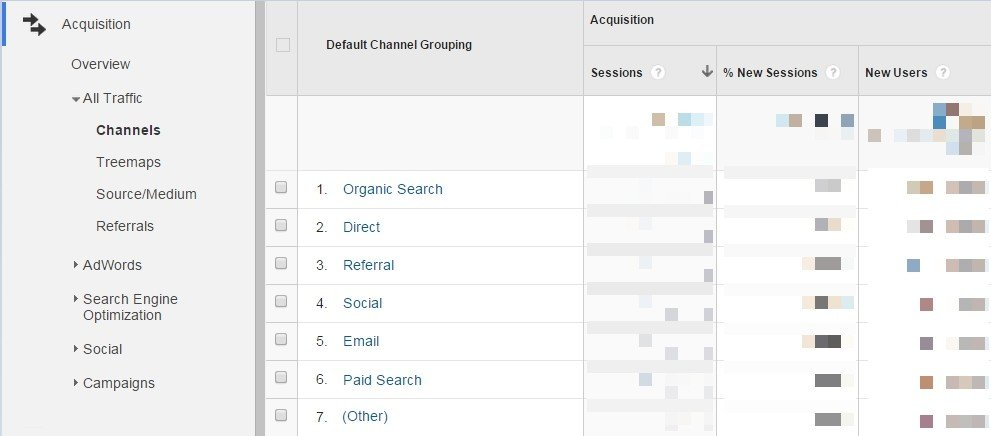 Google Analytics Bascics - Channels Tab - Browser Media