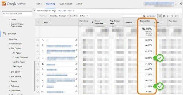 Google Analytics - Bounce Rate Ranges
