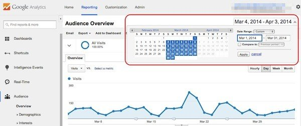 Google Analytics Date Range Selector