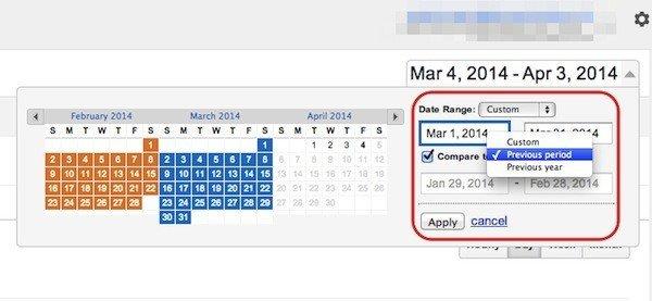 Google Analytics Month-on-Month View