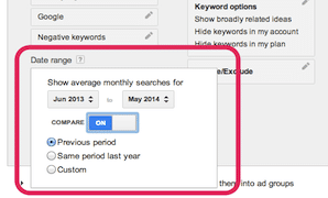 Google Keyword Planner Featured