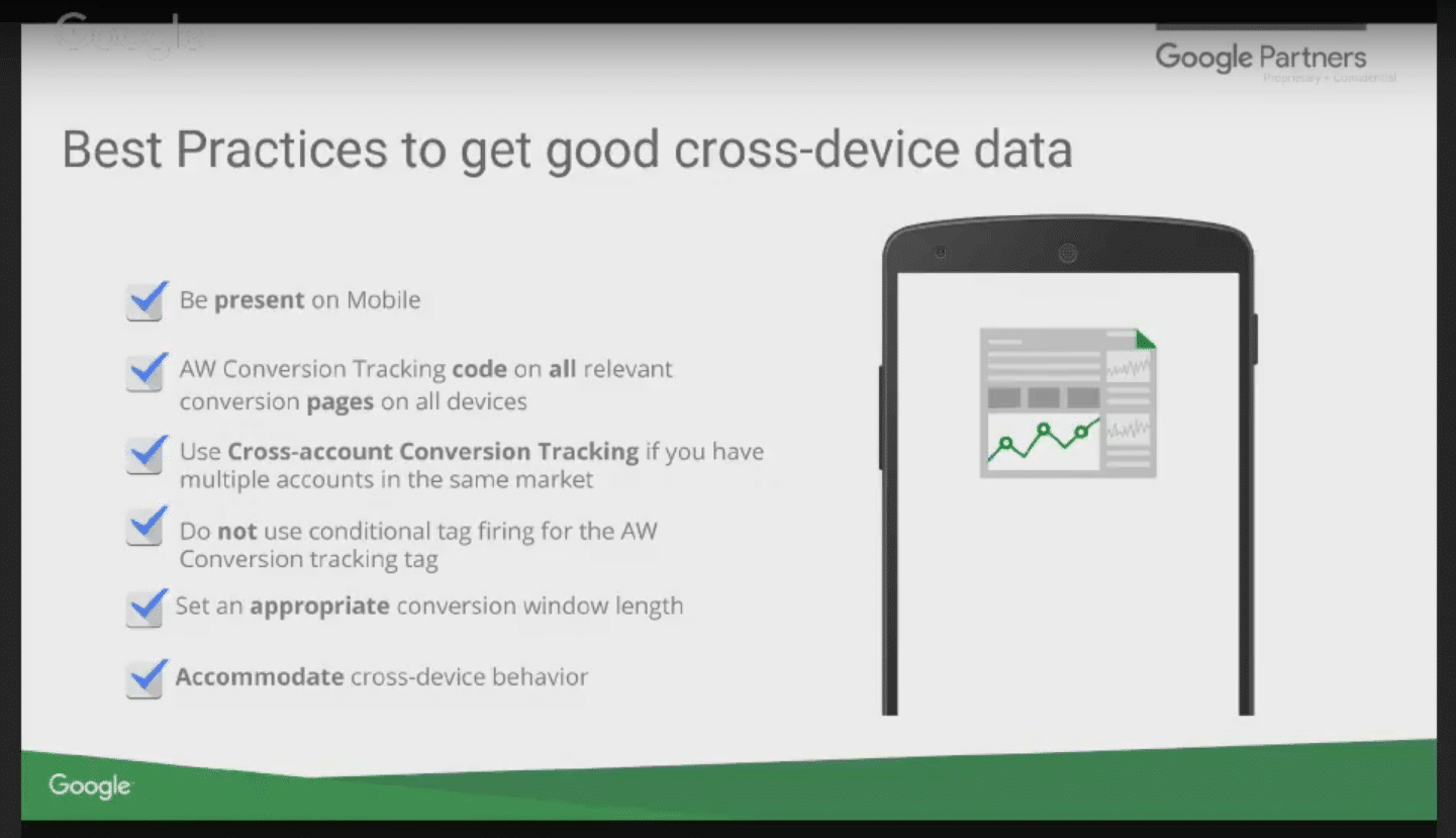 Google Elevenses - cross device conversion tracking - best practices