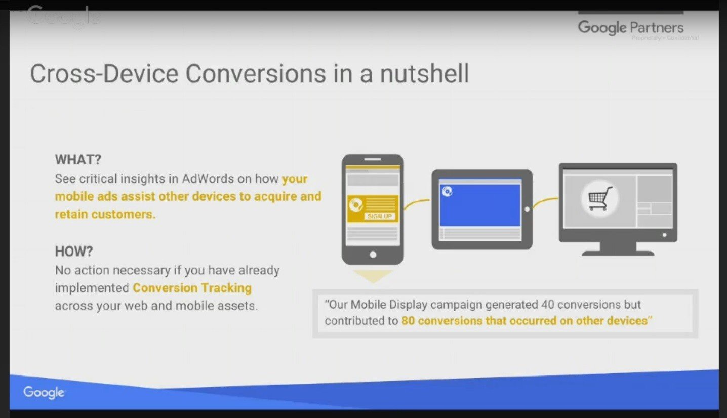Google Elevenses - cross device conversion tracking - what is it