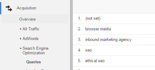 Search Queries Not Set - My Five - Browser Media
