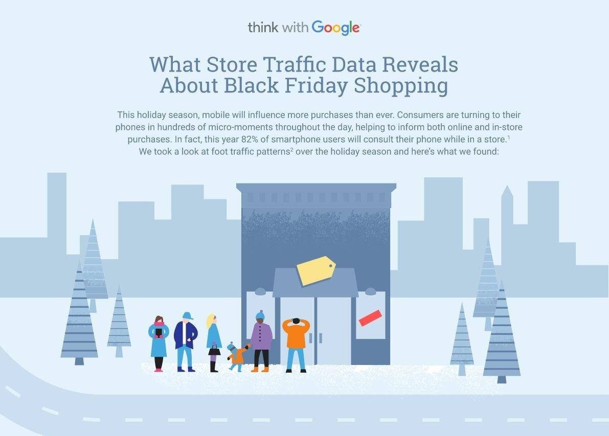 ThinkWithGoogle - Black Friday - Online Offline - Browser Media