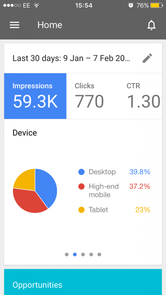 AdWords App - pie charts