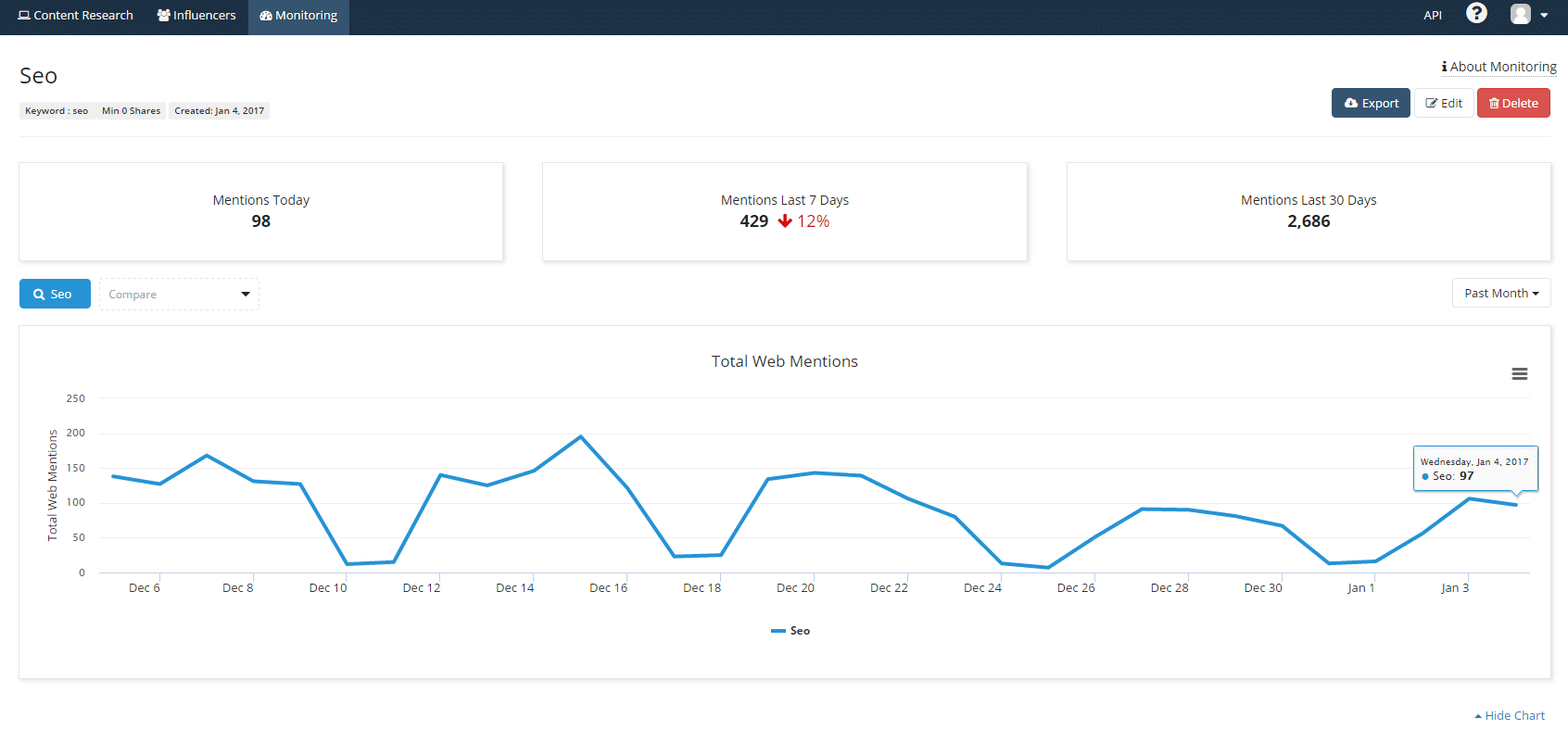 buzzsumo - monitoring