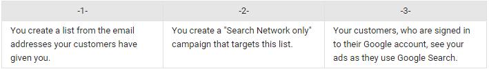 https://support.google.com/adwords/answer/6276125?hl=en