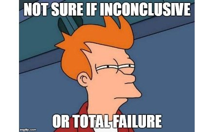 inconclusive cro tests - browser media