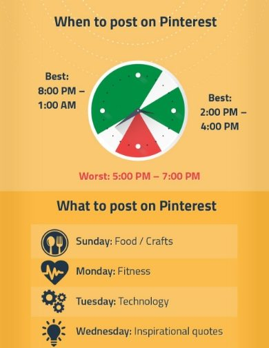 spice-up-your-blog-pinterest-infographic-browser-media