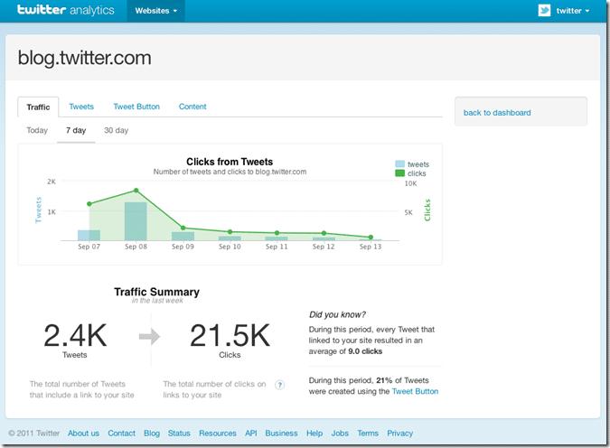 twitter-web-analytics