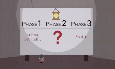 A Picture of the underpants gnomes' presentation from South Park