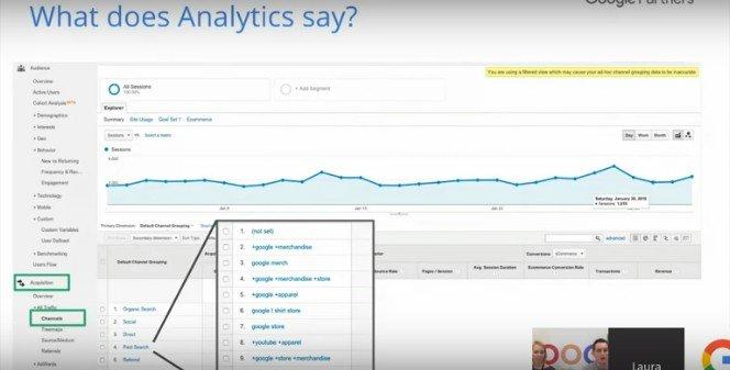 Search Marketing - Valentine's Day Analytics - Browser Media
